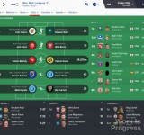 Football Manager 2016 взломанные игры